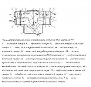 Рис. 3. Принципиальная схема кондиционера с гибридной DEC-системой [1]
