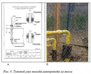 Рис. 4. Типовой узел выхода газопровода из земли