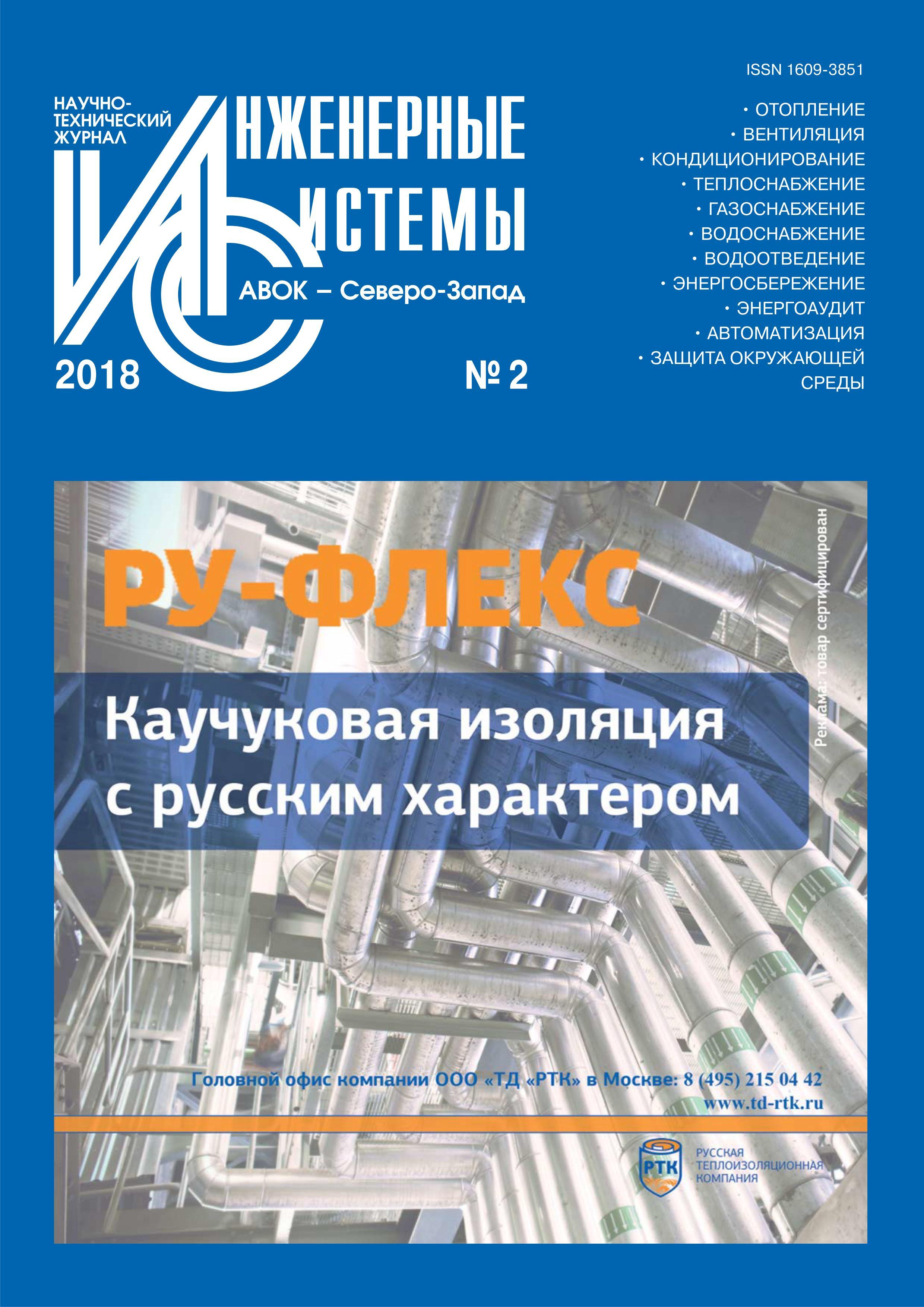 Sro inžinierske systémy Petrohrad