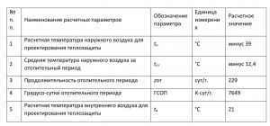 таблица_01