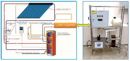Гибридная система отопления и горячего водоснабжения объектов АТП-ТермаРОН/ГС