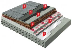 Рис. 5. Традиционная крыша по бетонному основанию [21]